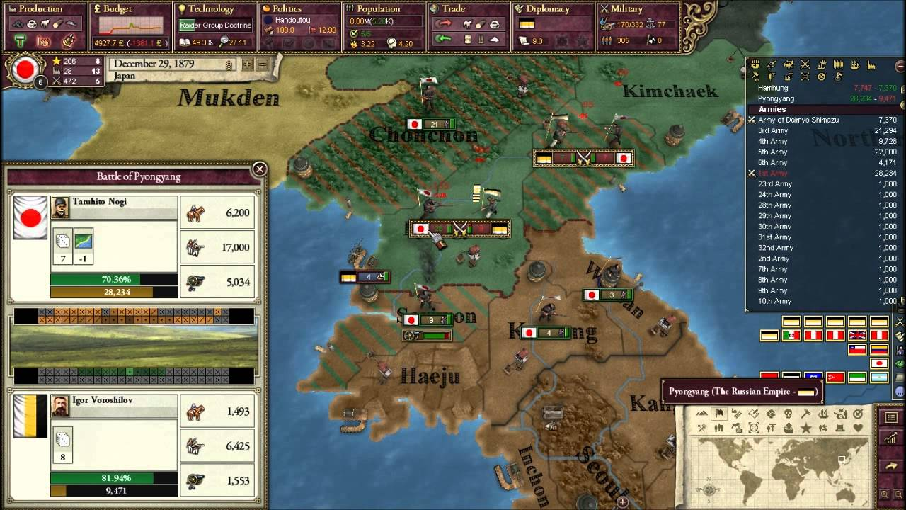 Victoria 2 pop demand mod economy