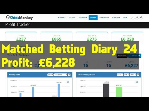 matched-betting-profit-diary-24---£6,228