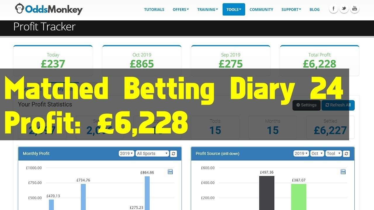 Money saving expert forum matched betting online 100 win betting software for sale