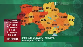 Коронавірус в Україні: статистика за 12 вересня