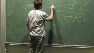 Lecture 35: Linked Lists - Richard Buckland UNSW