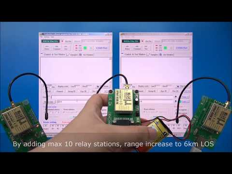 Evaluation software for embedded radio modem MU-2-R