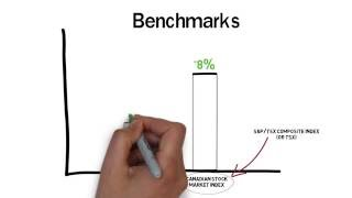 Benchmarks and Your Investment Portfolio