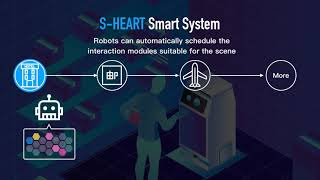 S Heart- Smart Interactive System for Service Robots