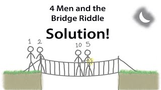 Solution to the 4 Men and the Bridge Riddle