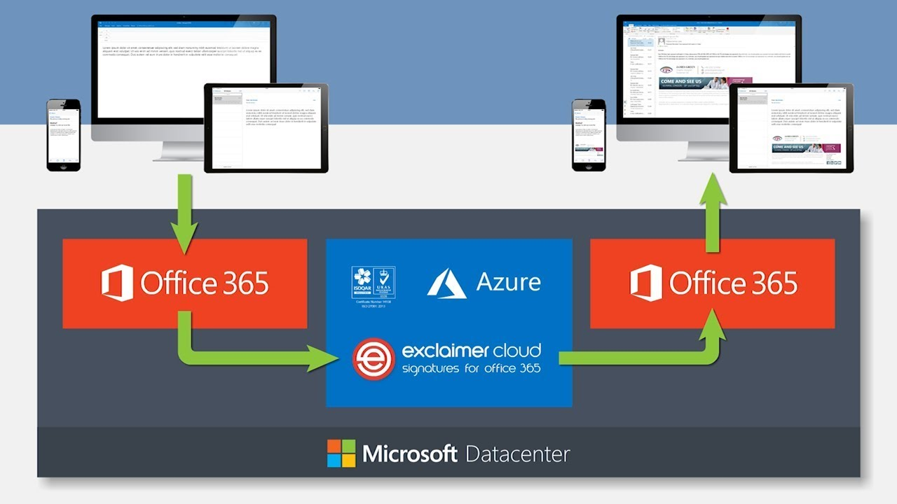 Office 365 Signature Management Exclaimer Cloud | Exclaimer