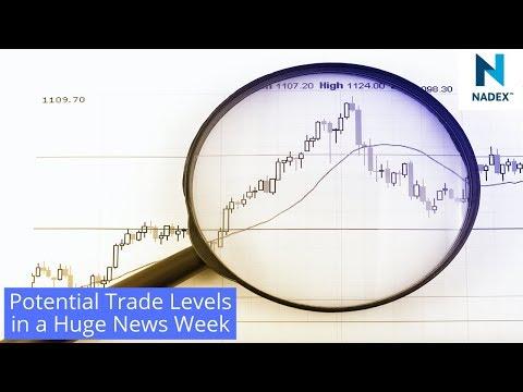 Potential Trade Levels in a Huge News Week for Markets on Market Breakdown