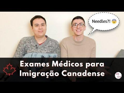 EXAMES MÉDICOS para Residência Permanente no Canadá