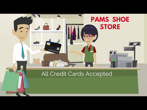 Credit Card Payment Processing For Less  |  PAYMENTIX
