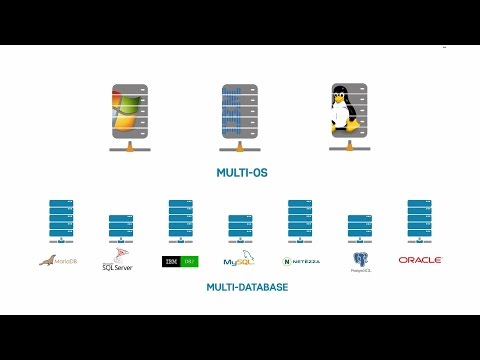 SmartData Database Replication