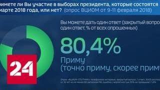 Предвыборный расклад: статистика и симпатии избирателей - Россия 24