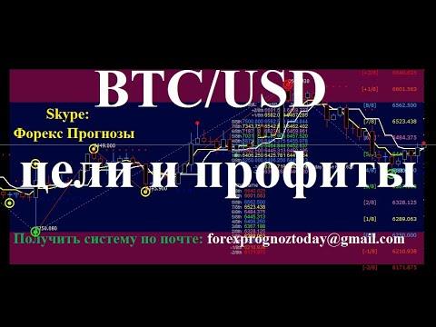 Bitcoin Прогноз BTC USD ЦЕЛИ и ПРОФИТЫ на 10.11 - 17.11.18 на Неделю по Биткоин BTC