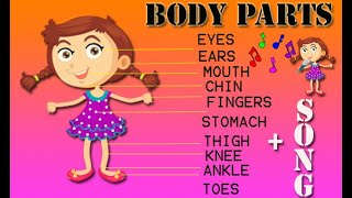 What is it?Do you know your body parts?Funny way to learn the body parts/Body parts song for kids.