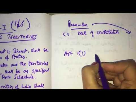 Constitution - (Union & its territories)(PART-1)(Article-1)