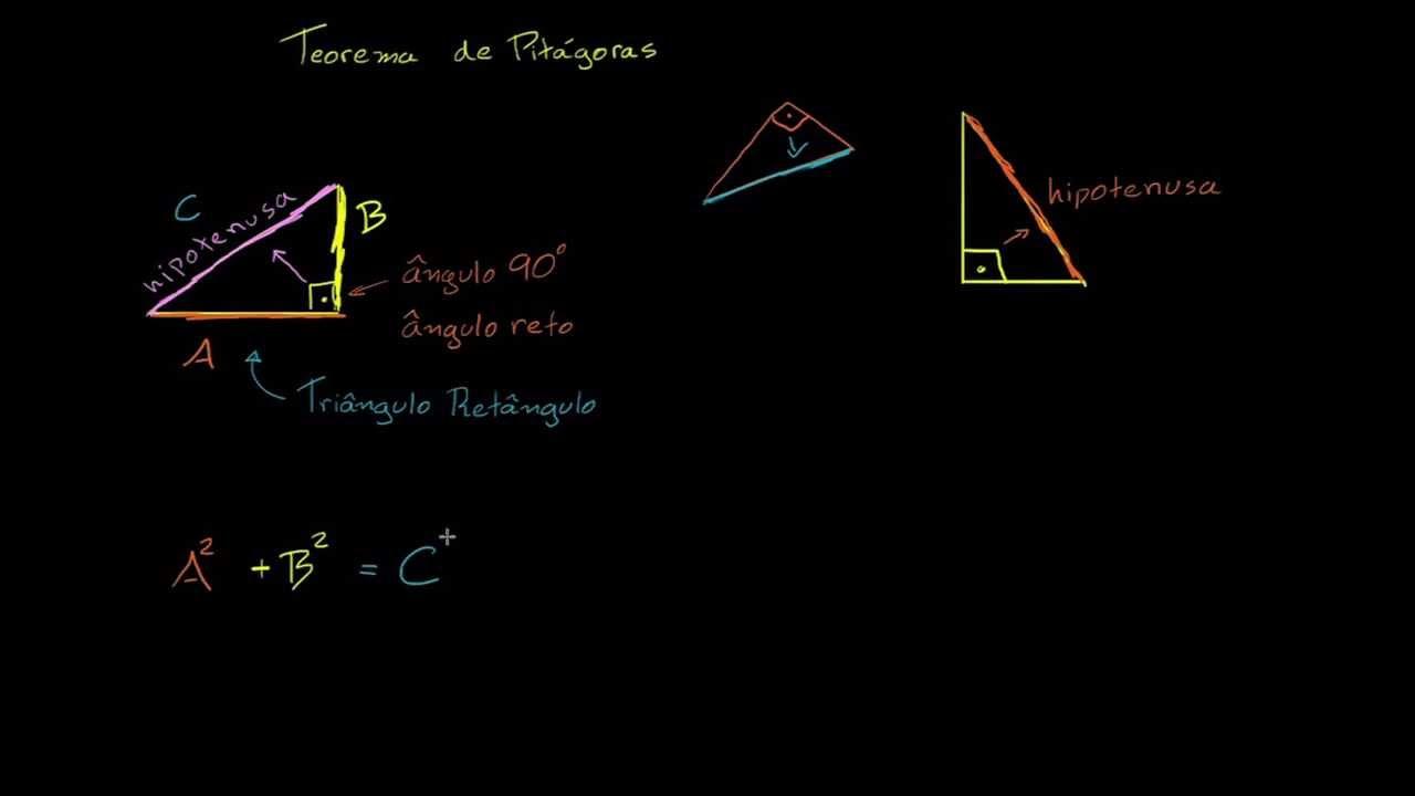 O Teorema de Pitágoras