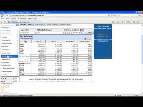Tanıtım Videosu - Finnet 2000 Borsa Bilgi Portalı