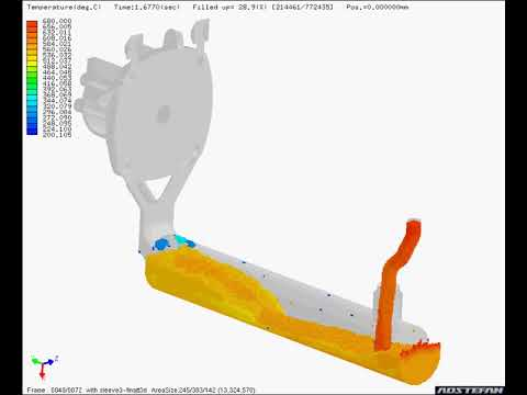 High Pressure Die Casting Simulation Software | HPDC