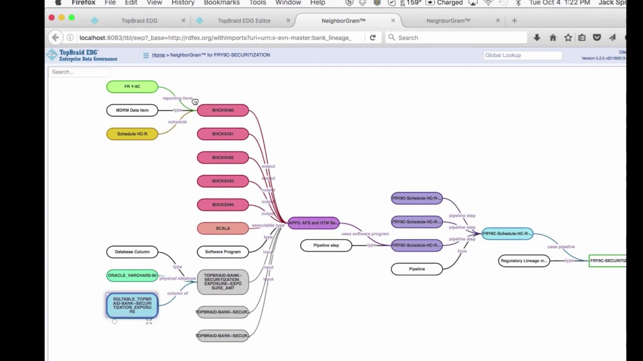 Exploring Data Lineage with NodeGraph | Qlikview Cookbook |Data Lineage