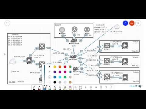 Cisco Viptela Sd Wan Tloc Extension Hands On Lab Youtube