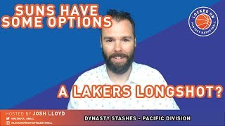 NBA FANTASY | Dynasty Stashes In Pacific Division | Lonzo Still Has Value