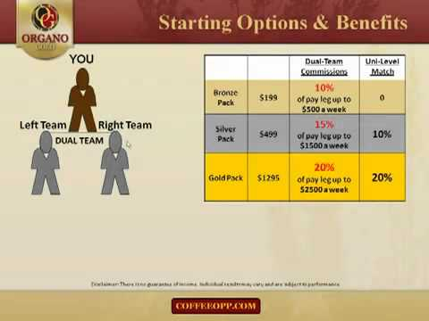 Organo gold compensation plan 2013 pdf