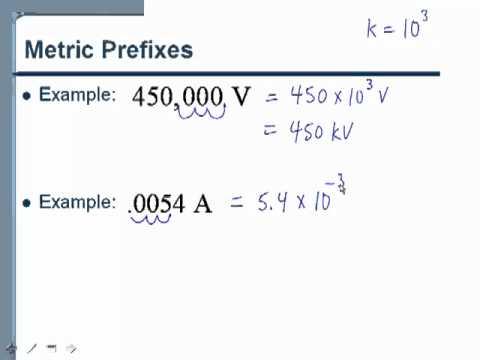Numeric Prefixes, SI Units