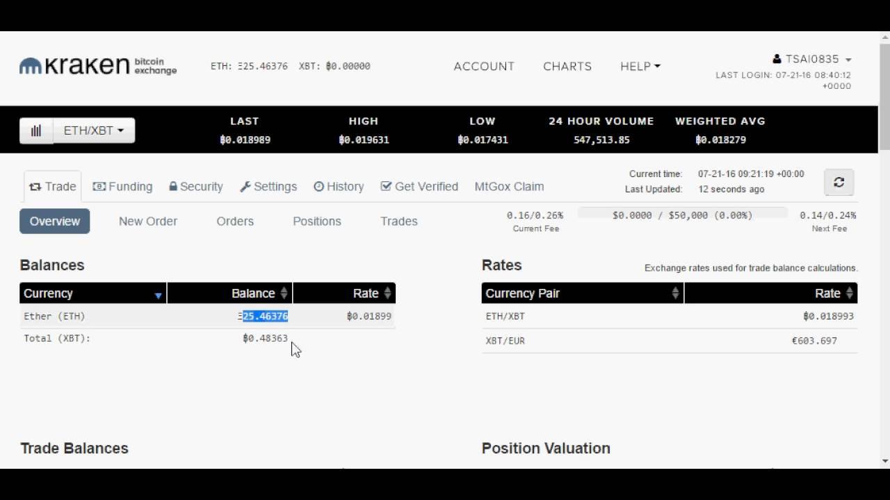 Kraken Exchange Italia - Cosa e' e come funziona Kraken