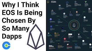 Why I Think EOS Is Being Chosen By So Many Dapp Developers