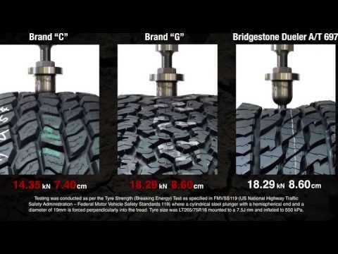 Bridgestone A/T 697  Pressure Test