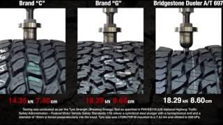 bridgestone a t 697 pressure test