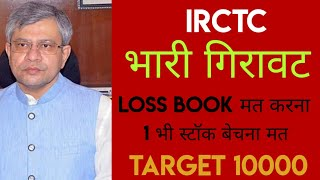 IRCTC SHARE LATEST NEWS IRCTC SHARE TARGET WHY IRCTC SHARE FALLING