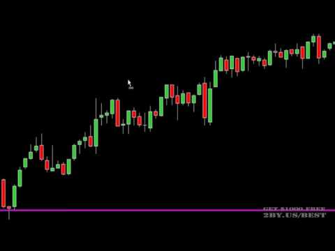 Myths About Binary Options Trading -