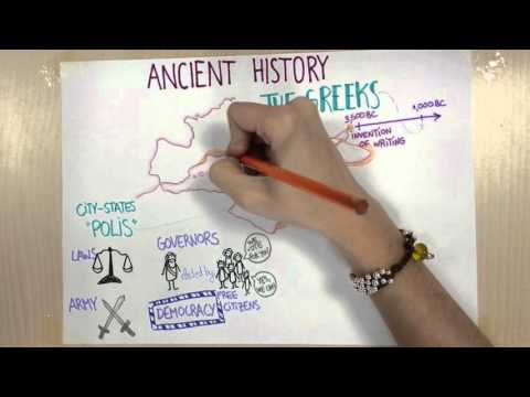 Ancient History: the Greeks. History for Primary Education