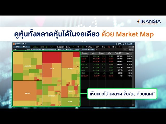 ดูหุ้นทั้งตลาดหุ้นได้ในจอเดียว ด้วย Market Map