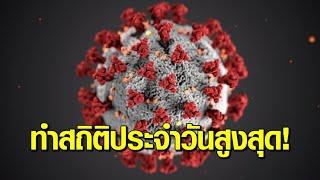 โควิดไทยระส่ำ! พบผู้ติดเชื้อรายใหม่เพิ่ม 2,839 ราย เสียชีวิตเพิ่มอีก 8 ราย