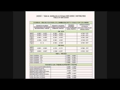 Transponder y Códigos (IVAO Colombia)