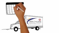 HealthCare Medical Waste Video