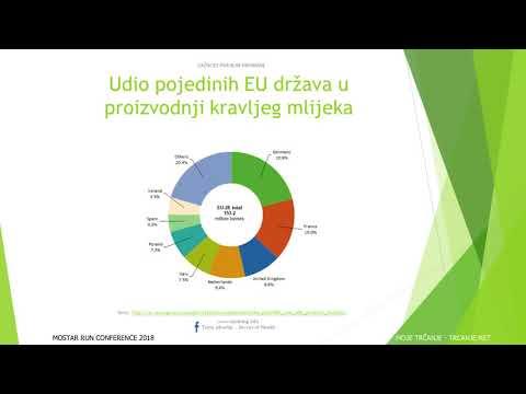 MOSTAR RUN CONFERENCE - Predavanje: Važnost pravilne prehrane; Goran Radovanić