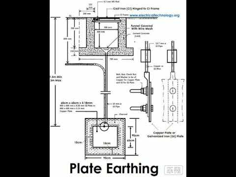 Drawing the schematic diagram of## plate and## pipe earthing.3rd SEM on hplc schematic, design schematic, ipad schematic, stm schematic, microscope schematic, iphone schematic,