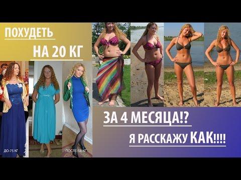 Диета Екатерины Миримановой «Минус 60»