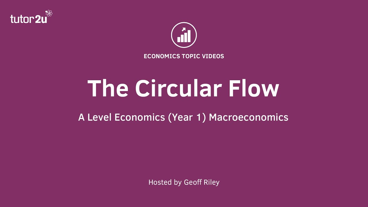 The circular flow model youtube the circular flow model pooptronica Images