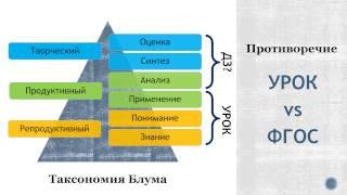 Школа дистанционного обучения