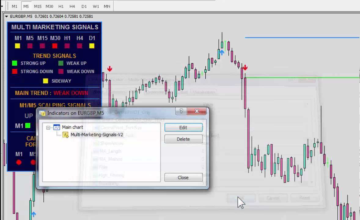 How to subscribe to trading signals mt4