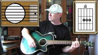 So Sad About Us - The Jam / The Who - Acoustic Guitar Lesson