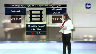 انخفاض أسعار النفط خلال الأسبوع الأول من آب (12/8/2019)