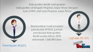 IPG Kabupaten Kediri 2015