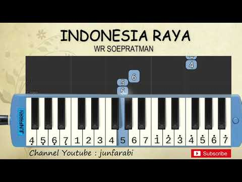 Not Pianika Indonesia Raya - Tutorial Pianika