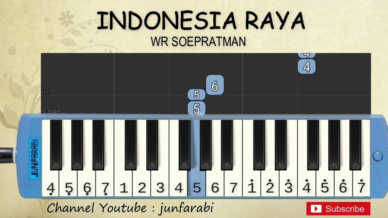 Lengkap Not Angka Not Balok Lagu Indonesia Raya Beserta Sejarah