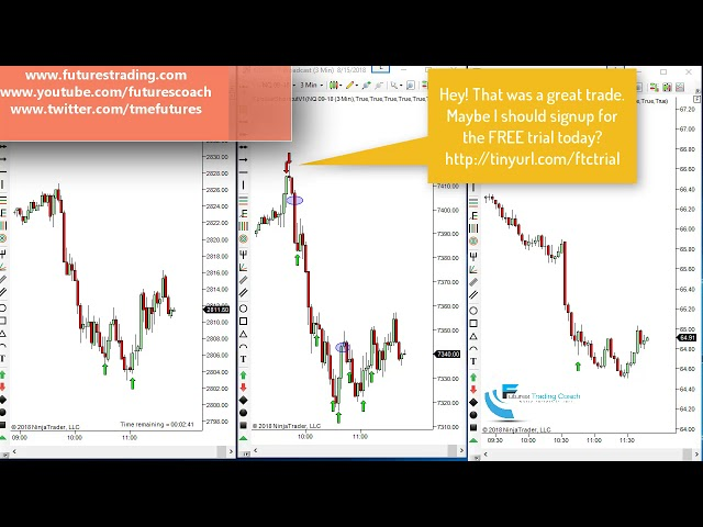 081518 -- Daily Market Review ES CL GC NQ - Live Futures Trading Call Room