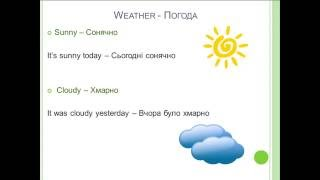 Про погоду на англійській мові